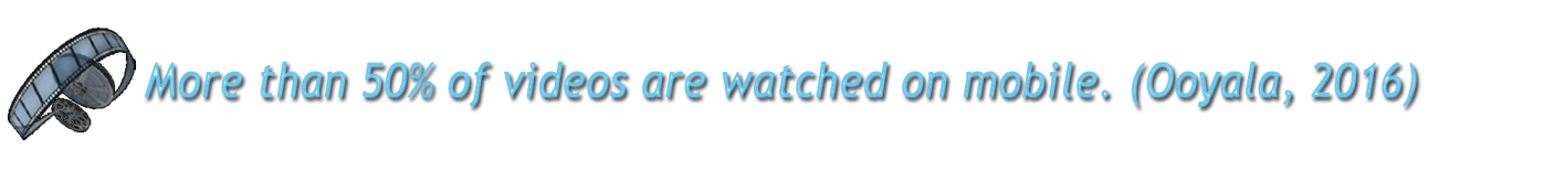 Marketing Videos Statistics